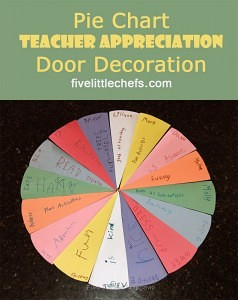 Teacher Appreciation #pie chart door idea from fivelittlechefs.com A fun way to get the students involved in teacher appreciation week.